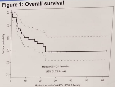 renal cancer nivolumab hpv warzen frau