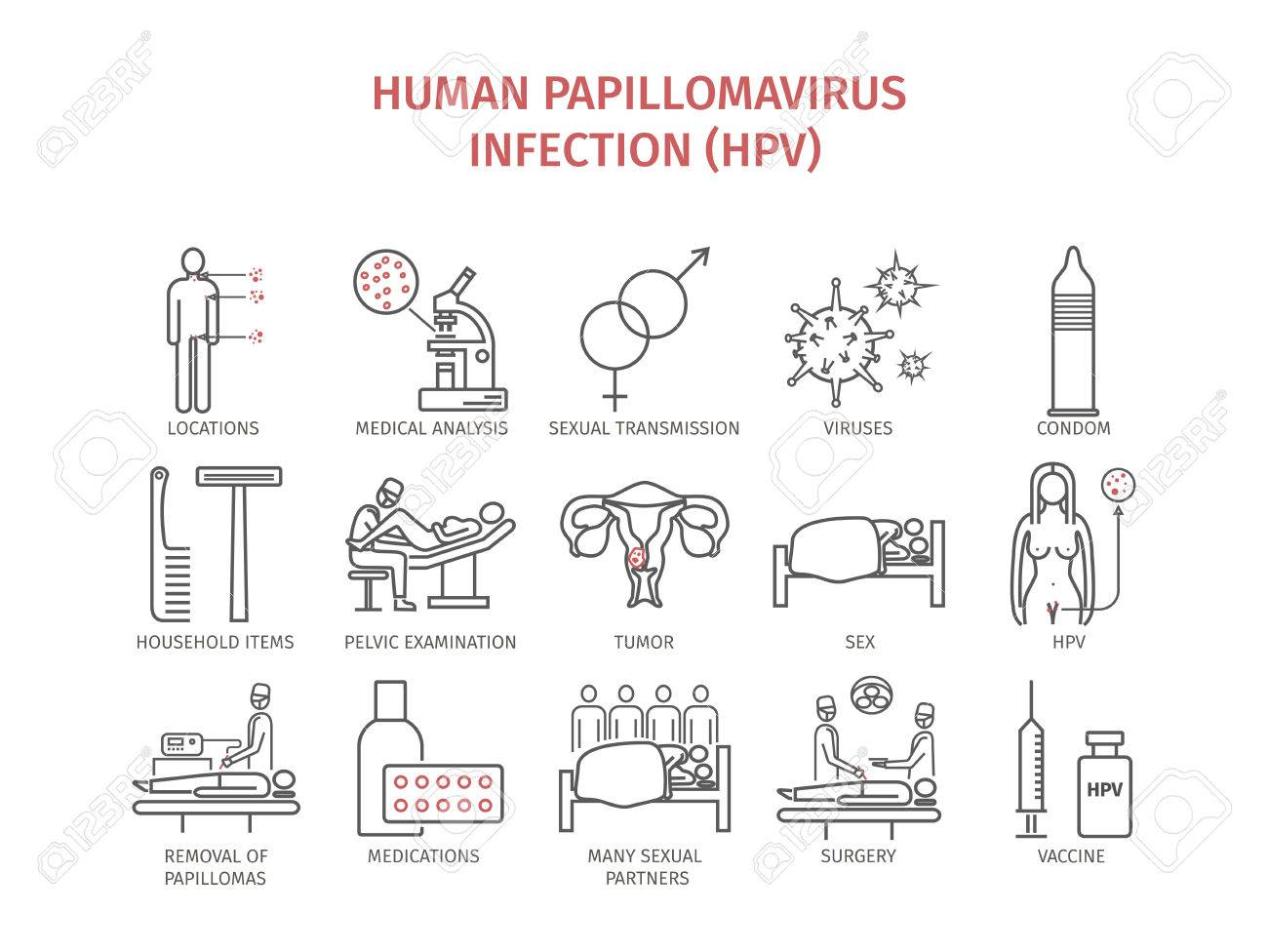 tratamiento infeccion virus papiloma humano papilloma intraduttale sangue